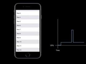 苹果是如何让 iOS 12 加速的?有四大要点