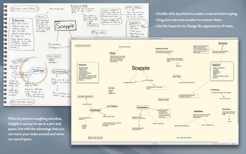 Scapple 1.3.1 思维导图软件