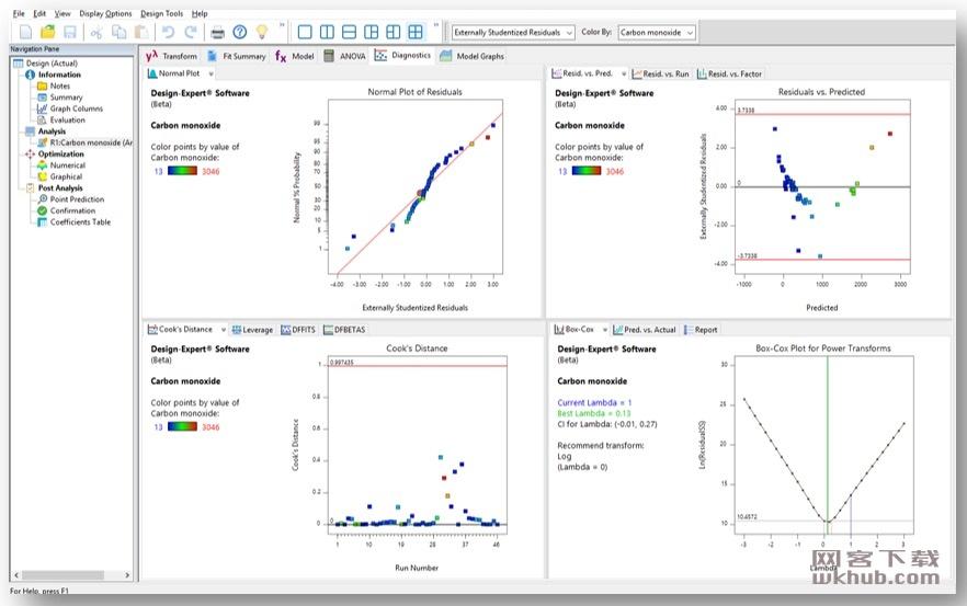 Design Expert 11.1.0.1 强大的响应面分析软件