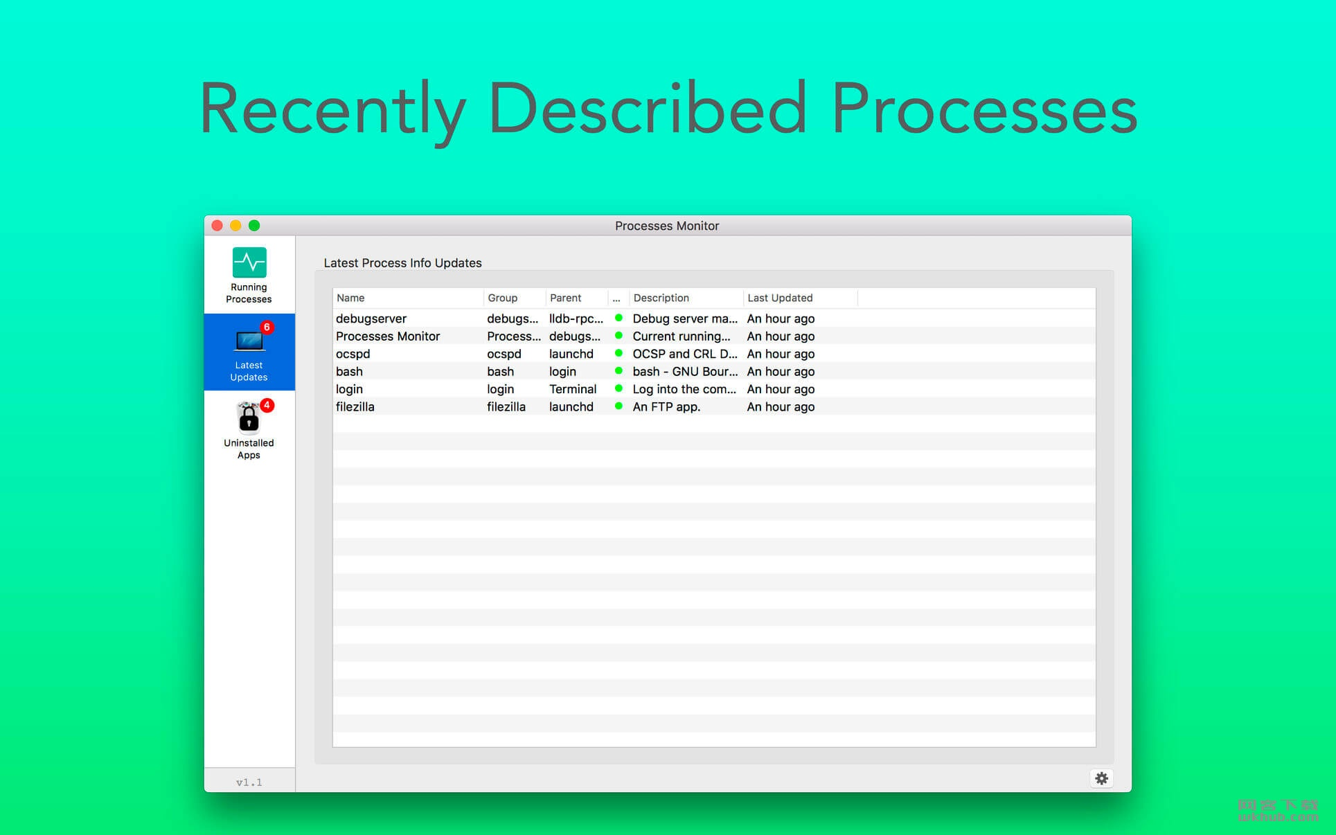Process Monitor Pro 1.1 系统进程管理工具