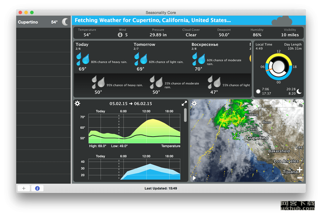 Seasonality Core 2.6.1 天气预报工具